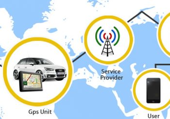 Benefits Of Using Car Tracking Devices