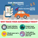 Track Your Vehicle Now!